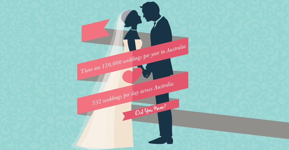 Beautiful Wedding Quote 2