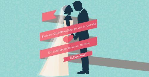 Beautiful Wedding Quote